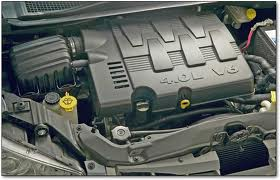 Dodge Grand Caravan Used Engines
